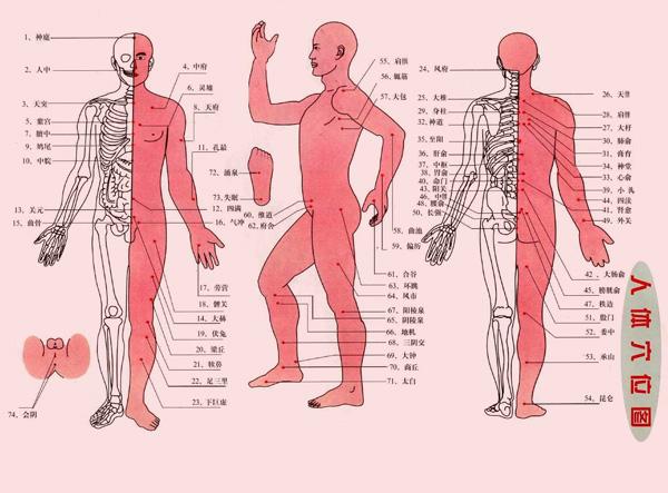 acupuncturepink